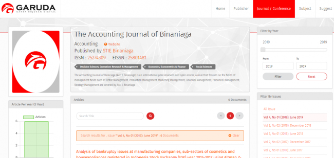 Article Vol 04 No 01 Year 2019 , The Accounting Journal of Binaniaga Indexed on Portal Garuda