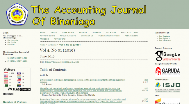 The Accounting Journal of Binaniaga Vol 04 No 01 | has been published !!!