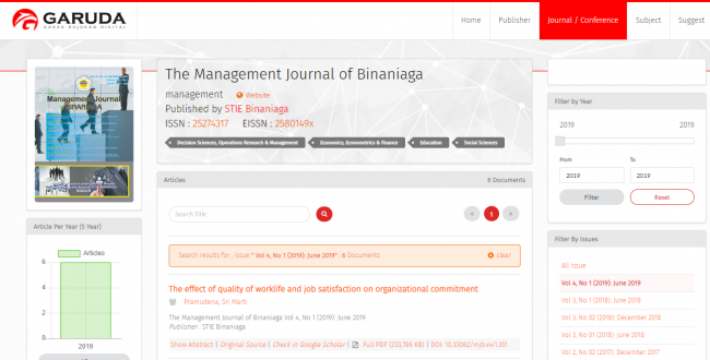 Article Vol 04 No 01 Year 2019 , The Management Journal of Binaniaga Indexed on Portal Garuda